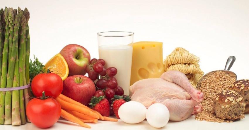 foodcombining